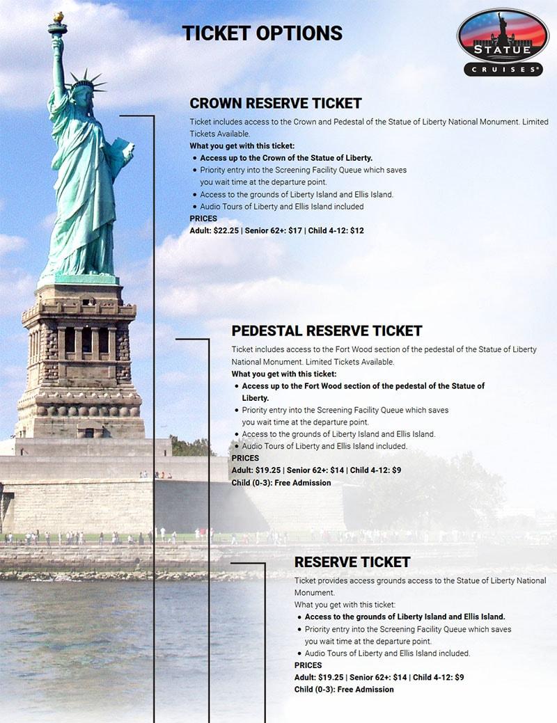 Freiheitsstatue, Tickets, Unterschiede, Statue Cruises, New York, Reisebericht