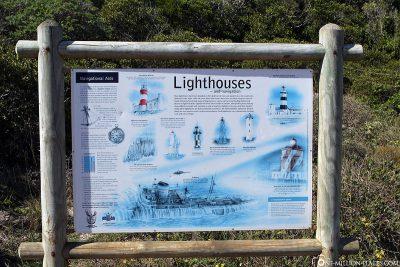Slangkop Point Lighthouse
