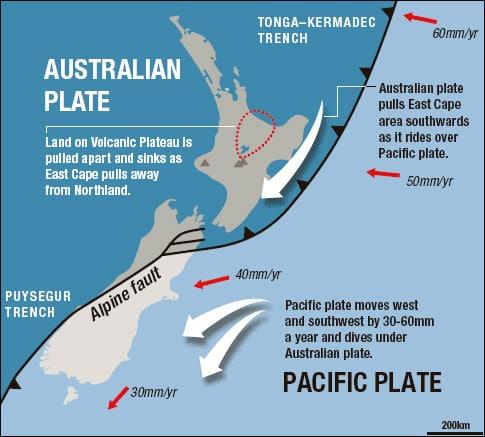 Tectonic Plates New Zealand, Graphics, North Island, South Island