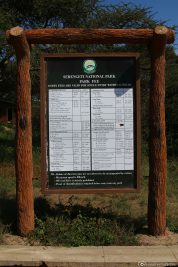 Prices for admission to Serengeti National Park