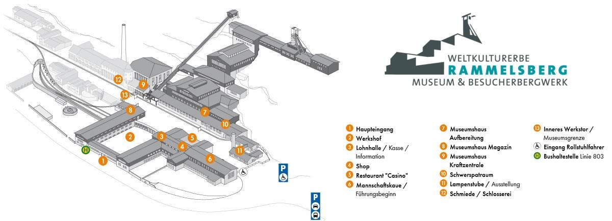 Map, Map, World Heritage Site Rammelsberg, Museum, Visitor Mine, Goslar, Travelreport