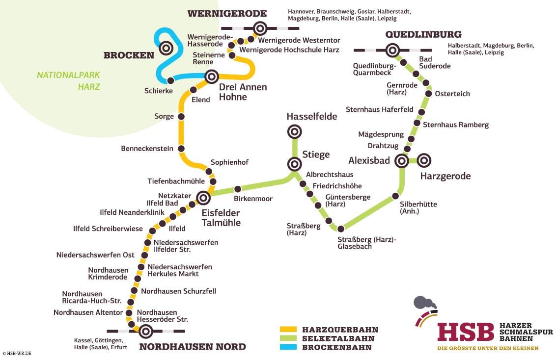 Harzer Schmalspurbahnen, Karte, Plan, Streckennetz, Reisebericht