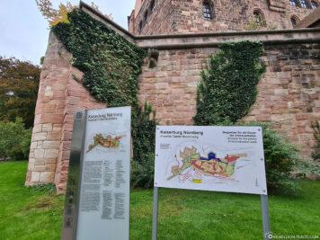 Eine Karte der Kaiserburg Nürnberg