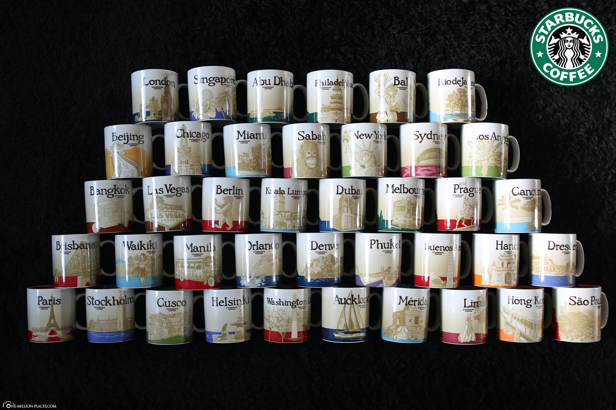 Mug Collection, Starbucks Cup, Global Icon Series, City Mugs, Collection, Travelreport